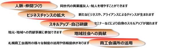 入会メリット図.jpg